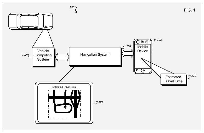 IMAGE 2 - IN-VEHIGLE ADAPTIVE NAVIGATION SYSTEM