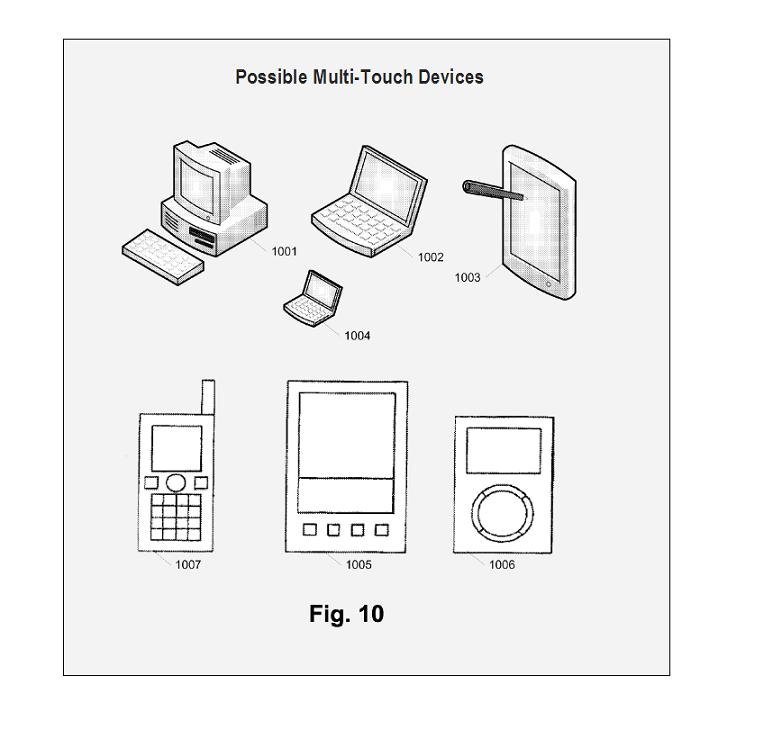 10 - POSSIBLE MULTI-TOUCH DEVICES