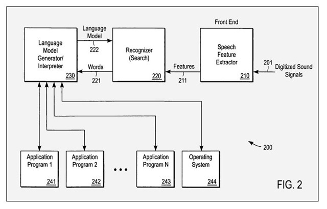 small version graphic of speech recognition system fig 2