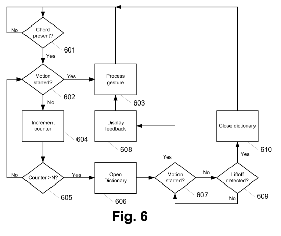 Apple's Files a Very Sophisticated iPhone Gesturing Patent