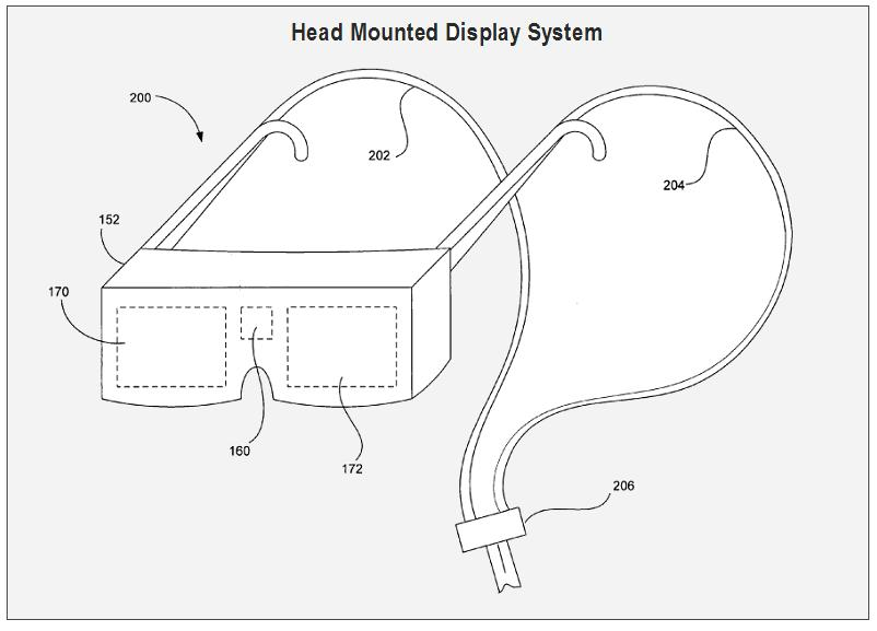 Apple Preparing a Cool iPod Visual Head-Display System - Patently Apple