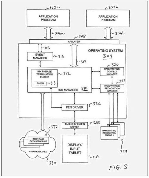 Diagram of a tablet wiring diagram apple wins key ink engine patent for future tablet applications usb wire diagram and function diagram of a tablet greentooth Image collections